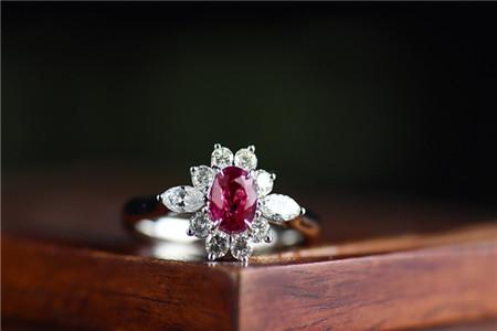 红宝石鉴别,如何辨别红宝石与尖晶石?
